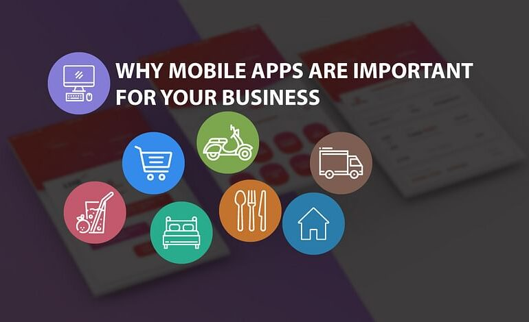how mobile apps can increase business ROI