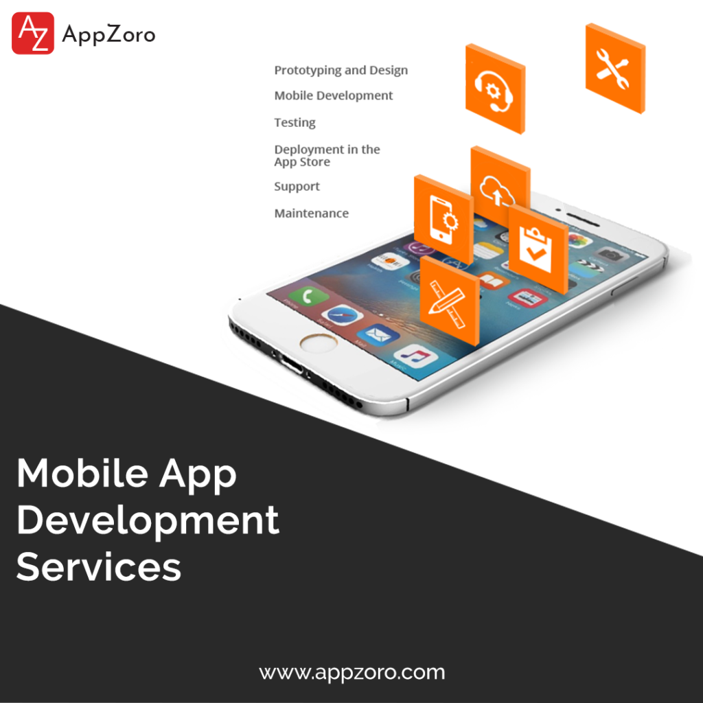 How AppZoro can help you to increase your business ROI