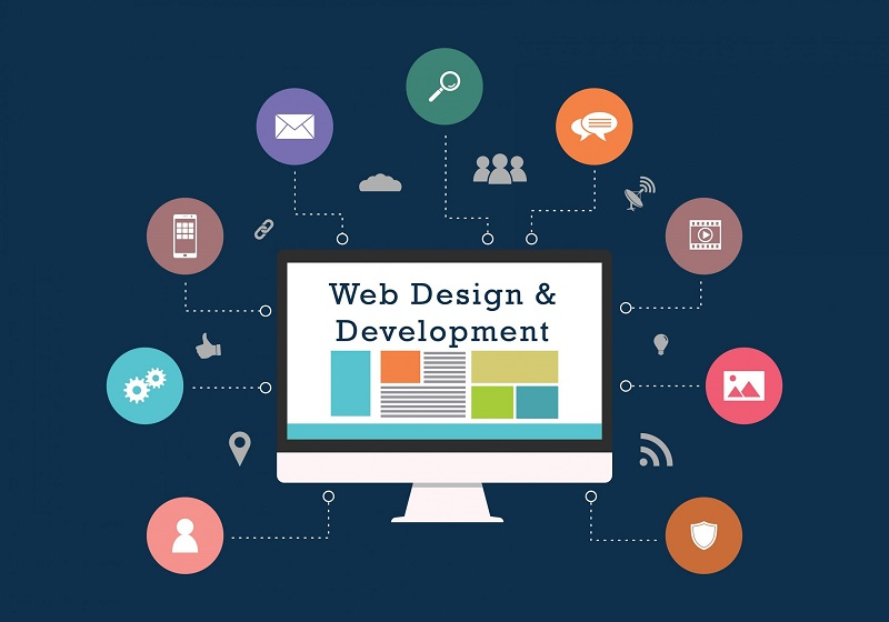 Web development services by AppZoro Technologies